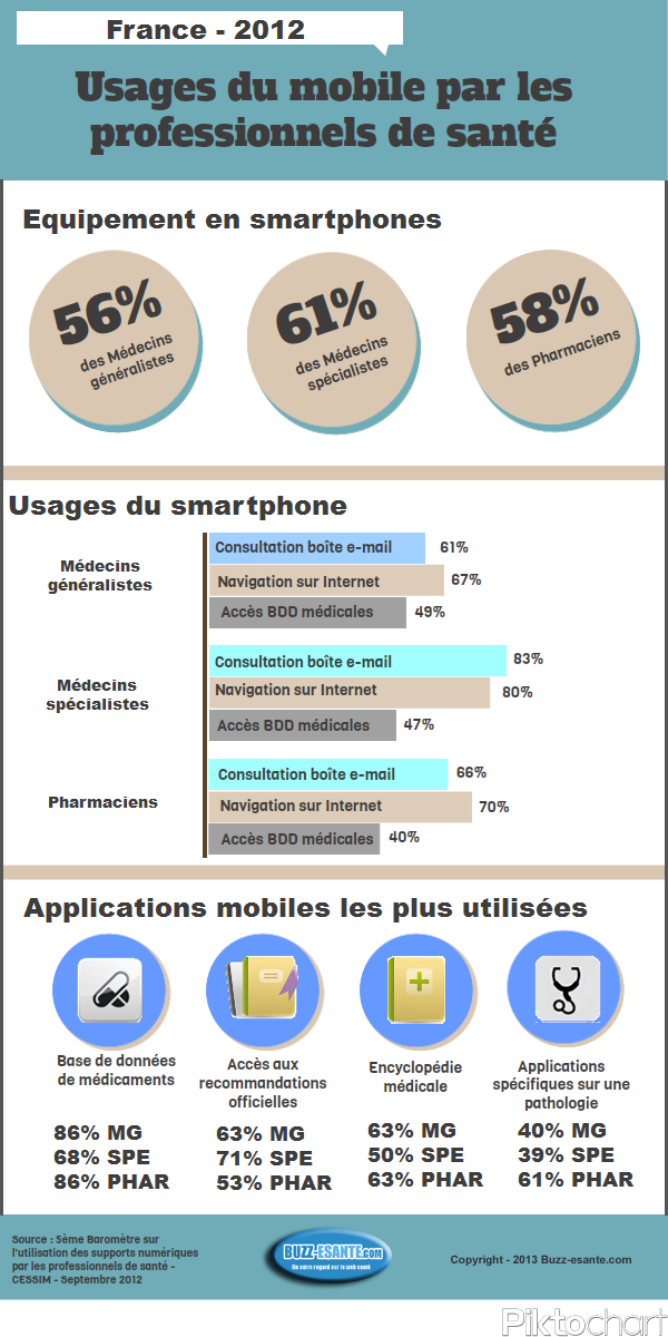 usages-mobile-ps-vf