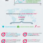 Infographie-maladies-chroni