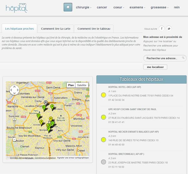 Mon Hôpital : nouveau site de comparaison de la qualité des hôpitaux