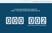 Infographie dynamique du don du sang par l'EFS