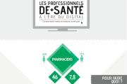 Infographie : les pharmaciens face au digital
