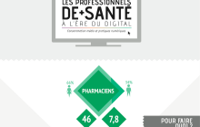 Infographie : les pharmaciens face au digital