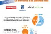 Baromètre : les pharmaciens et la mSanté