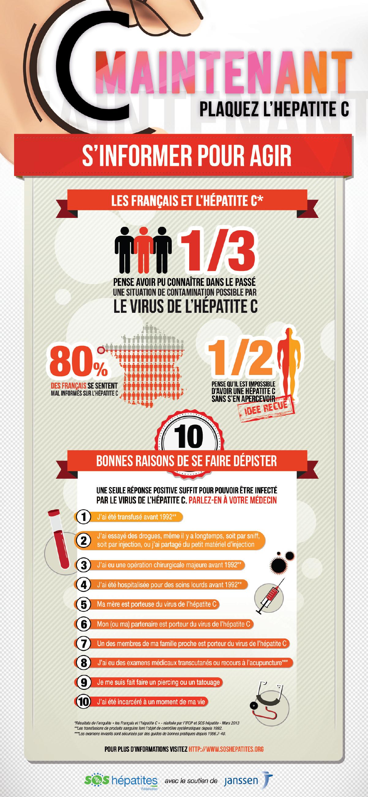 Nouvelle campagne pour sensibiliser sur l'hépatite C