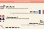 Infographie : les chiffres clés de la contraception