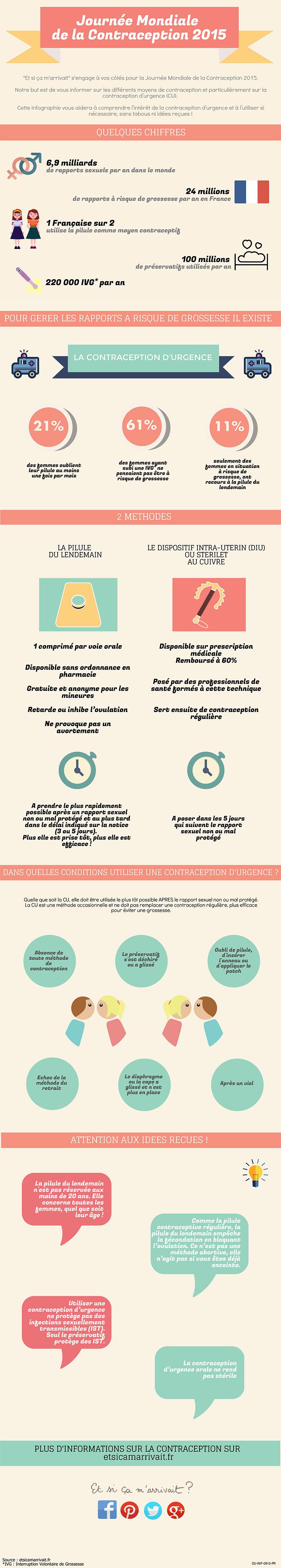 journeģe-mondiale-contraception
