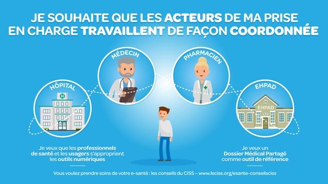CISS et e-santé : coordination