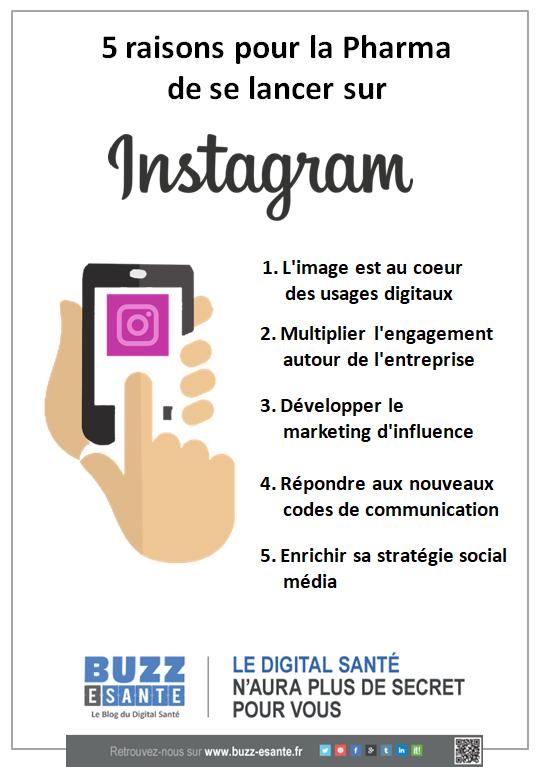 5 raisons pour la Pharma de se lancer sur Instagram